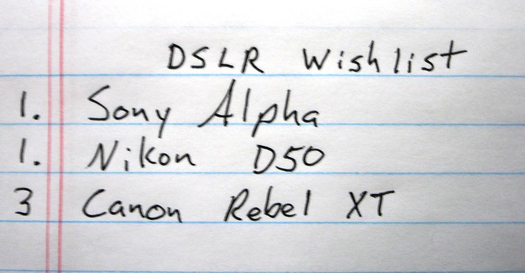 DSLR Wishlist