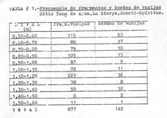 tabla 1 cer T A