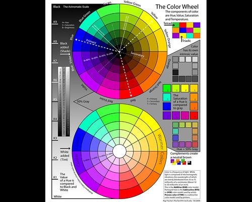 color wheel 04a sm