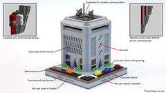 Government Building with explanations (Magnus the Great) Tags: lego micropolis microscale pluppsala swebrick