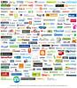 Wordpress Türkçe Sosyal İmleme siteleri eklentisi