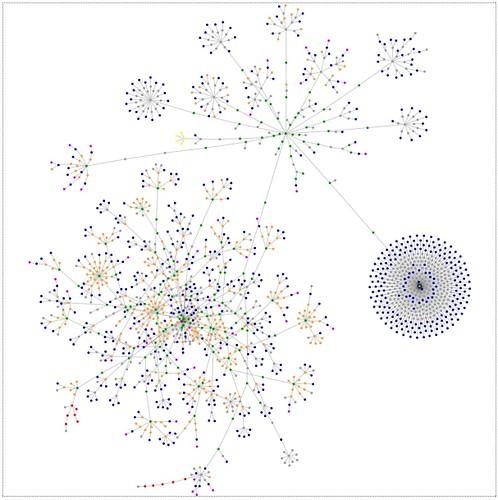 visualization of www.kathryncramer.com