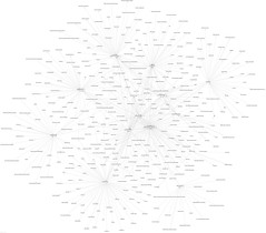 Let the data shine...NOT: Wikipedia map v2 (juhansonin) Tags: tree design map graph cc creativecommons license wikipedia ucd interactiondesign conceptmap cc3 juhansonin