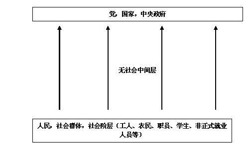 china_rise_15