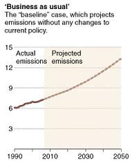 nytimes-climatebills.jpg