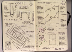 Coffee table dreams (renmeleon) Tags: art moleskine collage diy furniture sakura coffeetable ria renmeleon renfolio