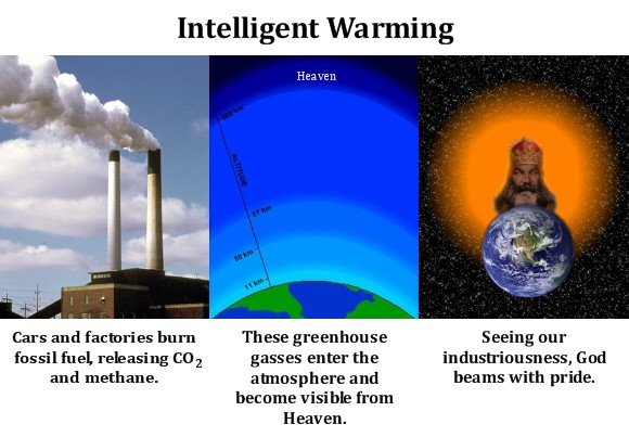 Intelligent Warming
