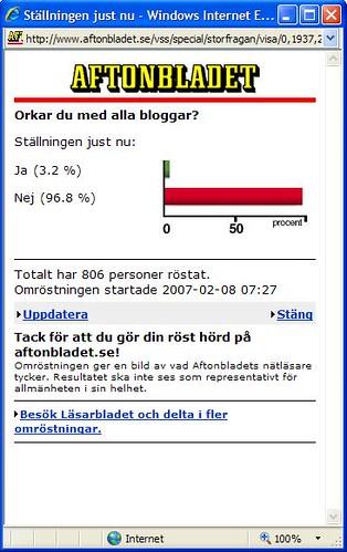Omröstning på Aftonbladet