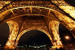 Paris Under the Eiffel Tower