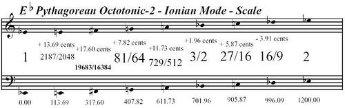 EFlatPythagoreanOctotonic-2IonianMode