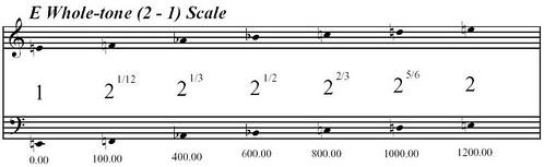 EWholeTone(2-1)