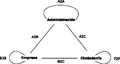 relacion-entre-sectores-sociales.png