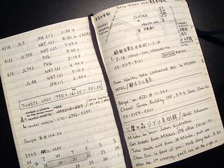 A Peek Inside My Travel Notebook