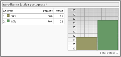 justicapt_poll
