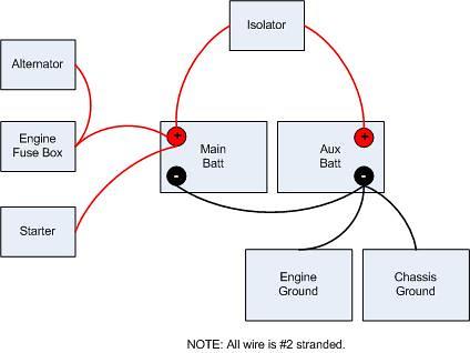 dual battery wiring pirate4x4 com 4x4 and off road forum rh pirate4x4 com