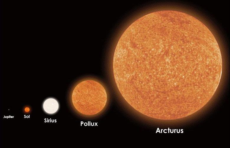 star scale comparison - photo #2