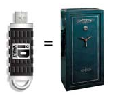 USB flash drive as a security token