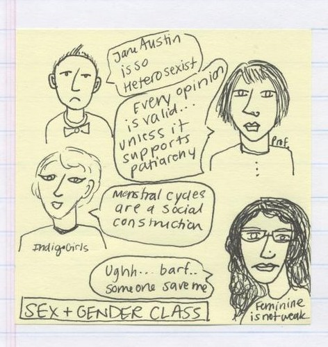 Sex and Gender Class