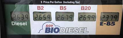 Renewable fuels price update 02/28/2007