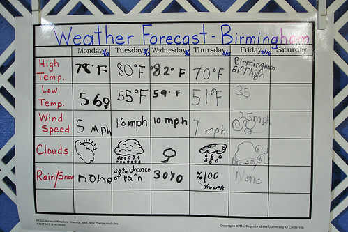 weather education