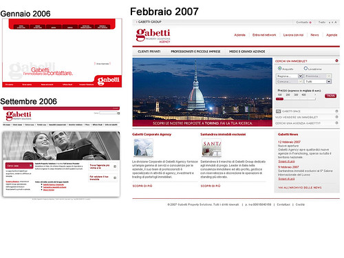 Gabetti website - last year redesigns