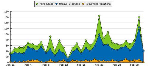 blogstats_statcounter
