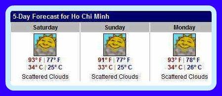 HCMC weather