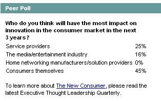 Cisco poll