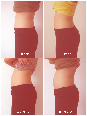 swelling tummy