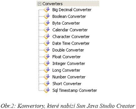 Obr.2: Konvertory