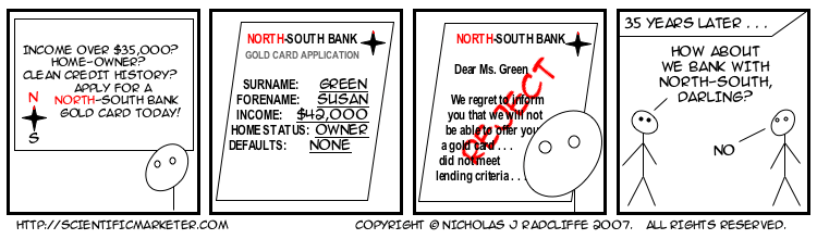 Income over $35,000?   Home-owner?   Clean credit history?   Apply for a North-South Gold Card today.   NORTH-SOUTH BANK GOLD CARD APPLICATION.   FORENAME: Susan SURNAME: Green INCOME: $42,000 HOME STATUS: Owner DEFAULTS: None.    NORTH-SOUTH BANK.   Dear Ms. Green, We regret to inform you that we will not be able to offer you a gold card . . . Did not meet lending criteria . . . (35 years later)   How about we bank with North-South Darling?   No.