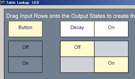 PSoC LED Function