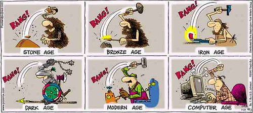 Different Ages of Human Civilization