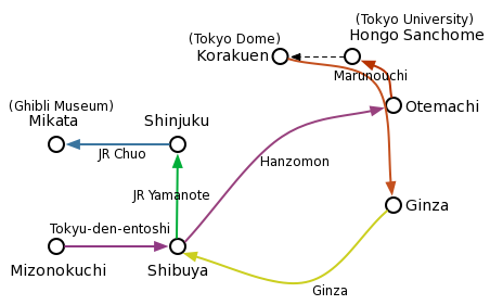 Map of Tokyo - To Todai and Ghibli Museum