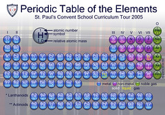 Periodic Table - final version