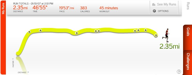 Primera Carrera Nike Plus iPod
