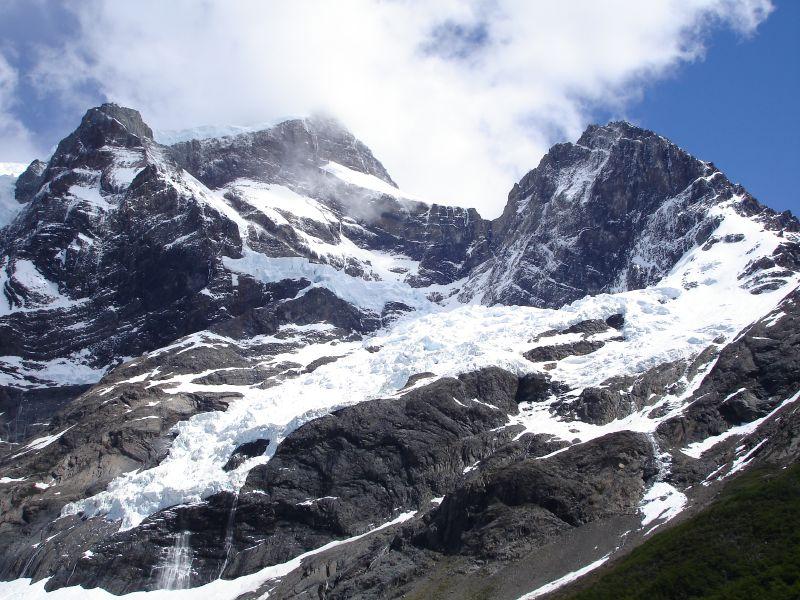 Avalanch location