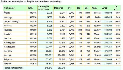 dados da RMM