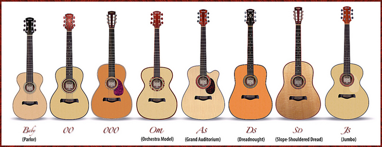 Concert vs. Dread vs. Jumbo etc.. - The Acoustic Guitar Forum