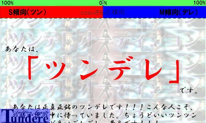 ツンデレ度結果 - 01