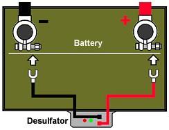 Desulphator Installation