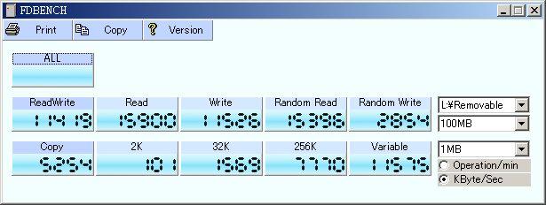 K100D 搭配 創見 2G 150x 寫入效能測試