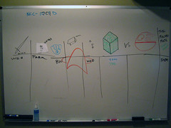 Borg Cube vs Death Star (Thadeus Maximus) Tags: startrek chicago starwars borg alf q whiteboardfun deathstar milwaukeebrewers thirdwave 3w borgcube