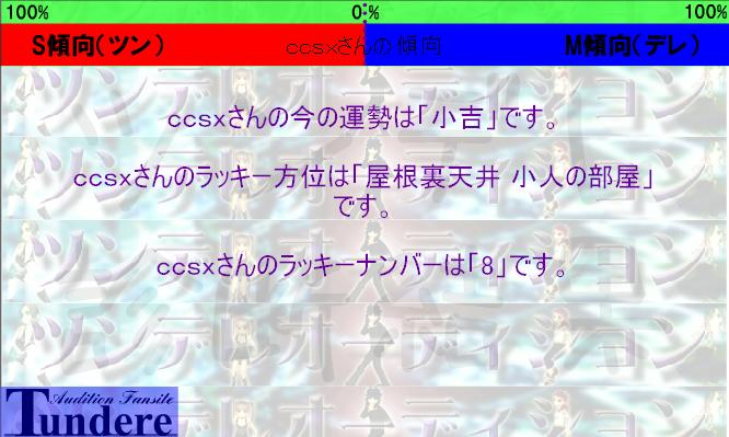 ツンデレ度結果 - 04