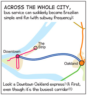 The long Squiggly Line that's killing our transit system (and news of a Brazilian cure) #29