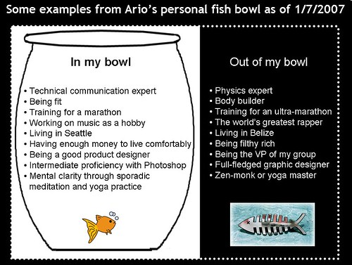 My personal fishbowl