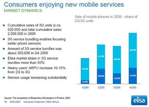elisa - mobile trends2