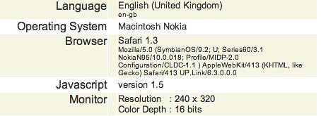 N95 Safari