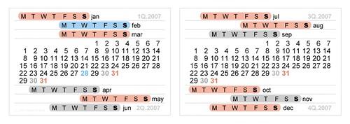Thumb Calendar