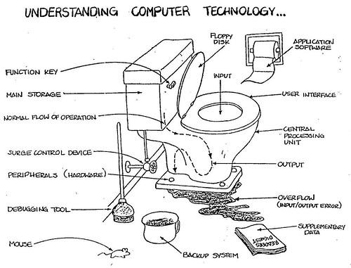 understanding_computer_tech